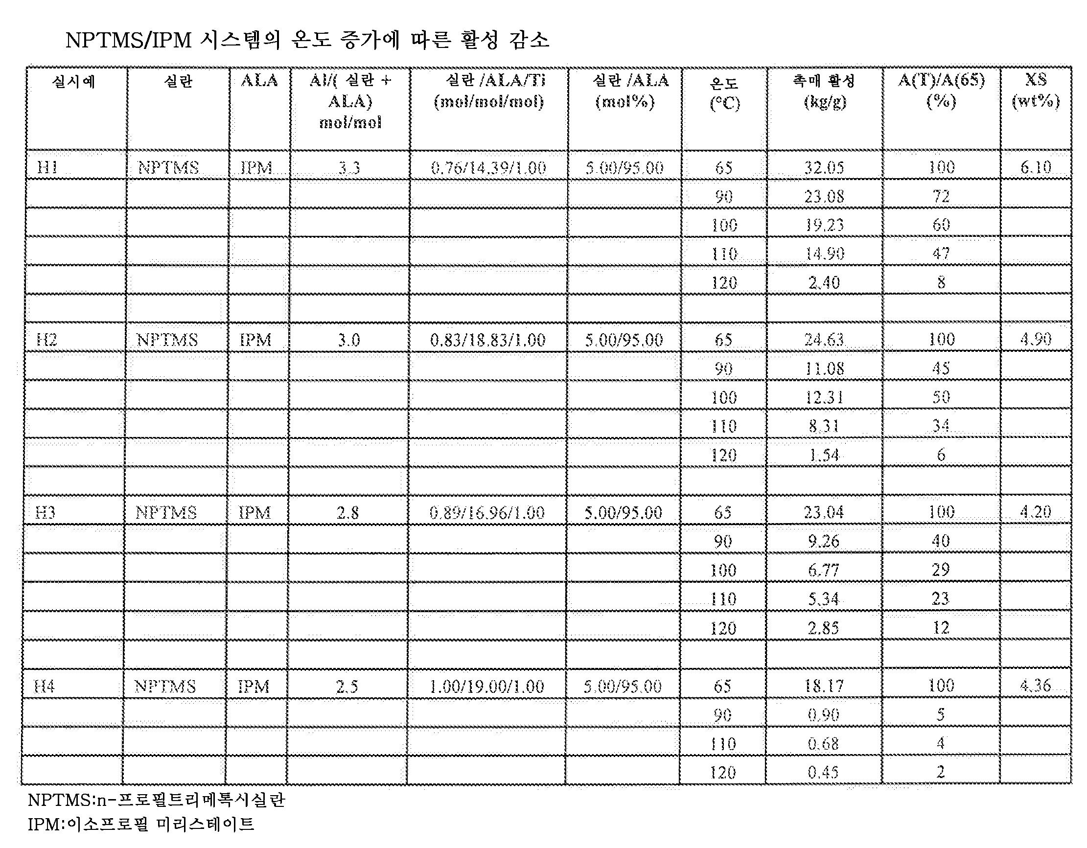 Figure 112010018268077-pct00013