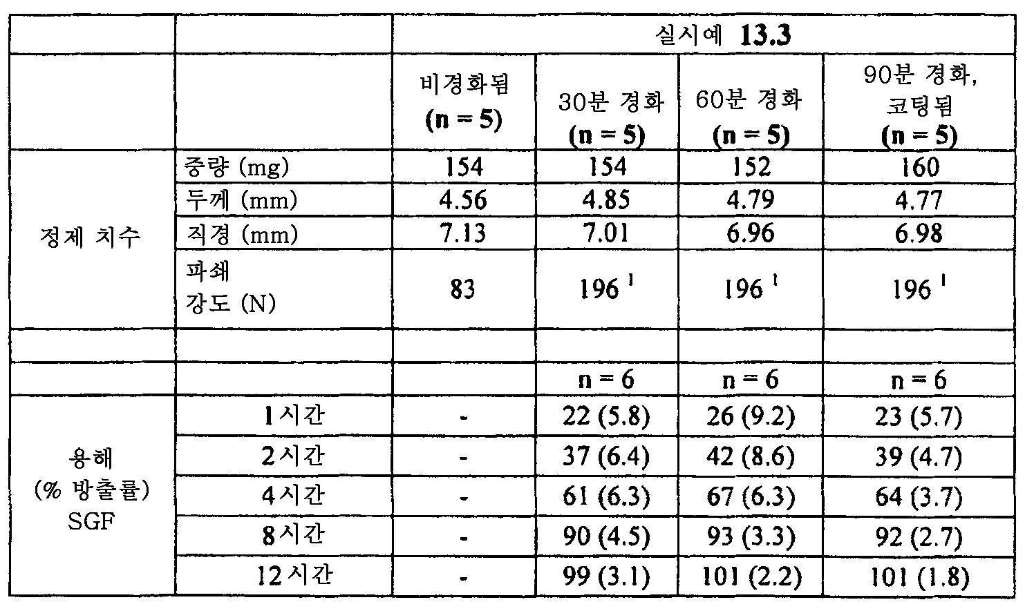 Figure 112011082183604-pat00046