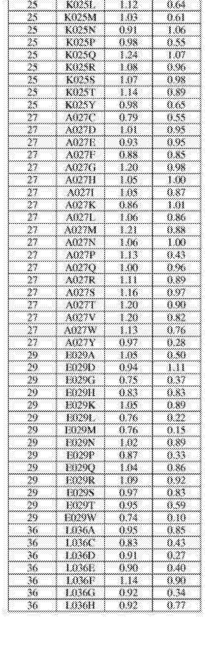 Figure CN105483099AD01861
