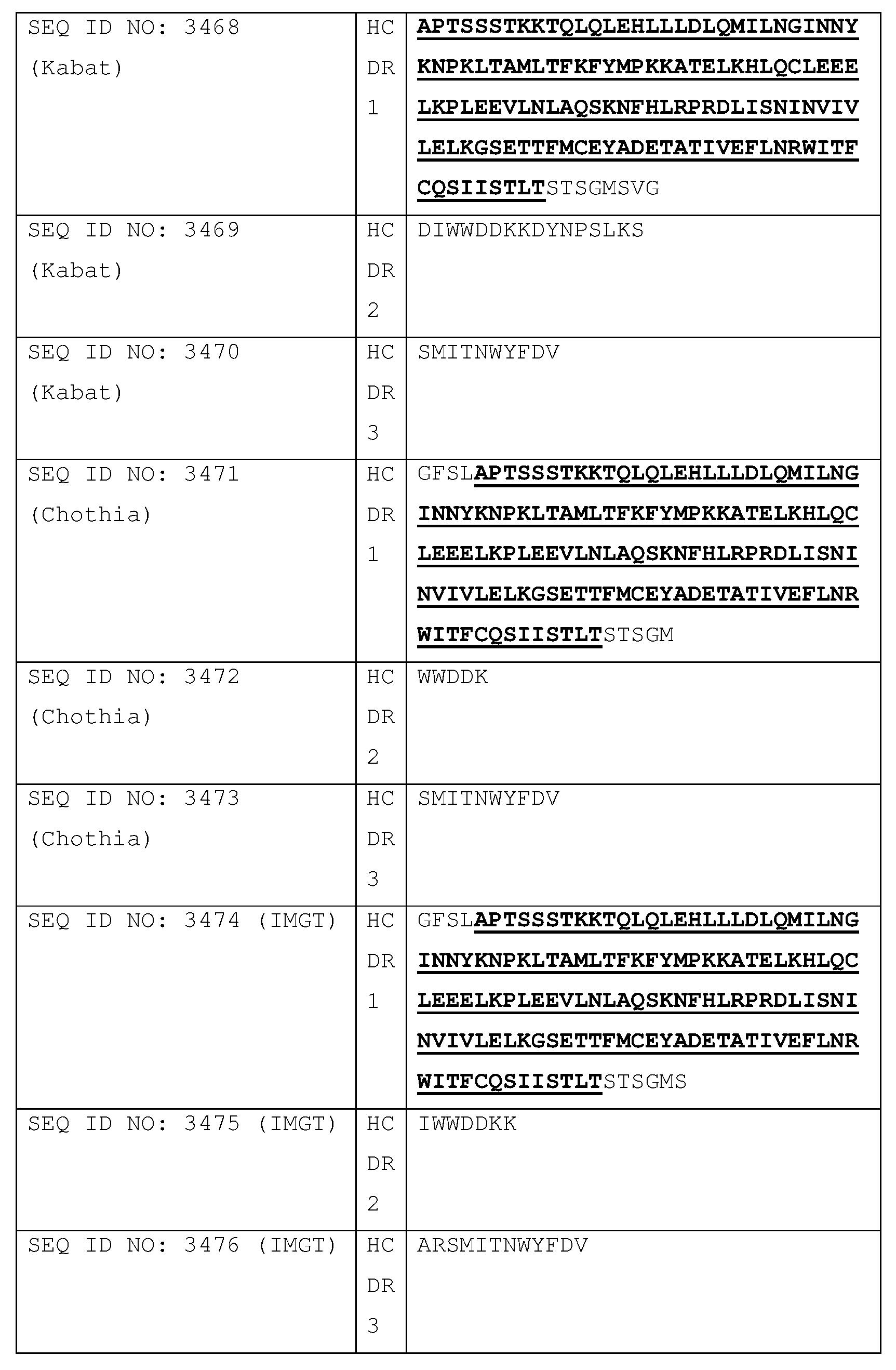 Figure imgf000516_0001