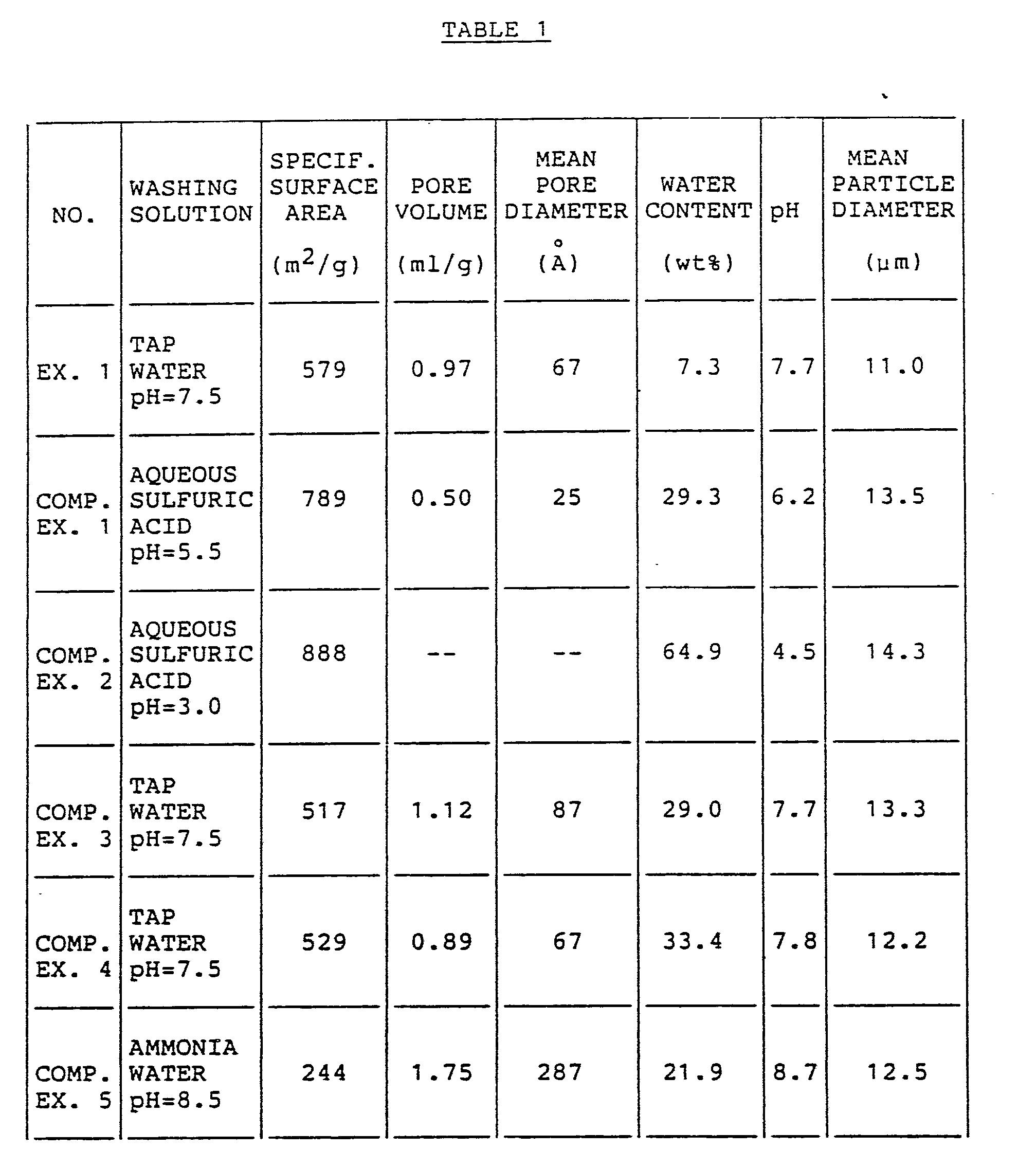 EP0235352A2 - Hydrated silica gel for stabilization