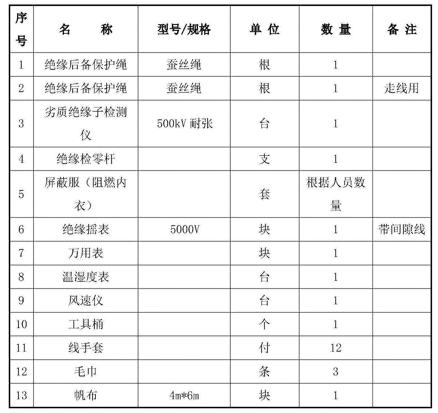 Figure CN107899143AD00081