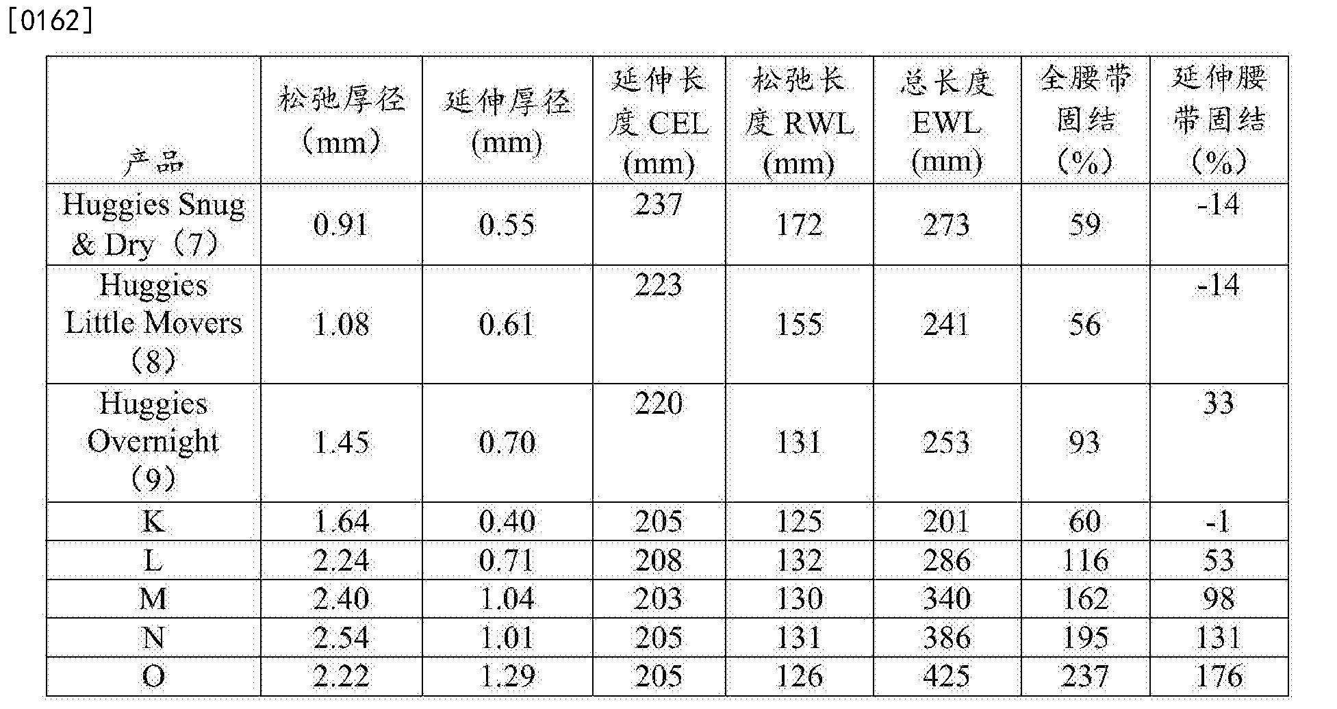Figure CN105705120AD00242
