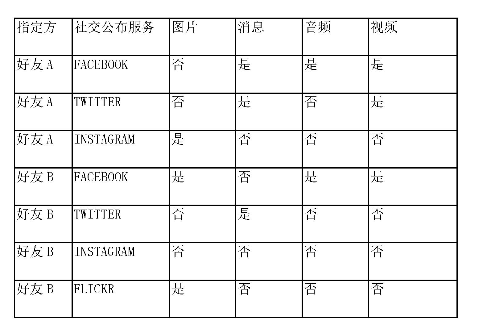 Figure CN104584566AD00081