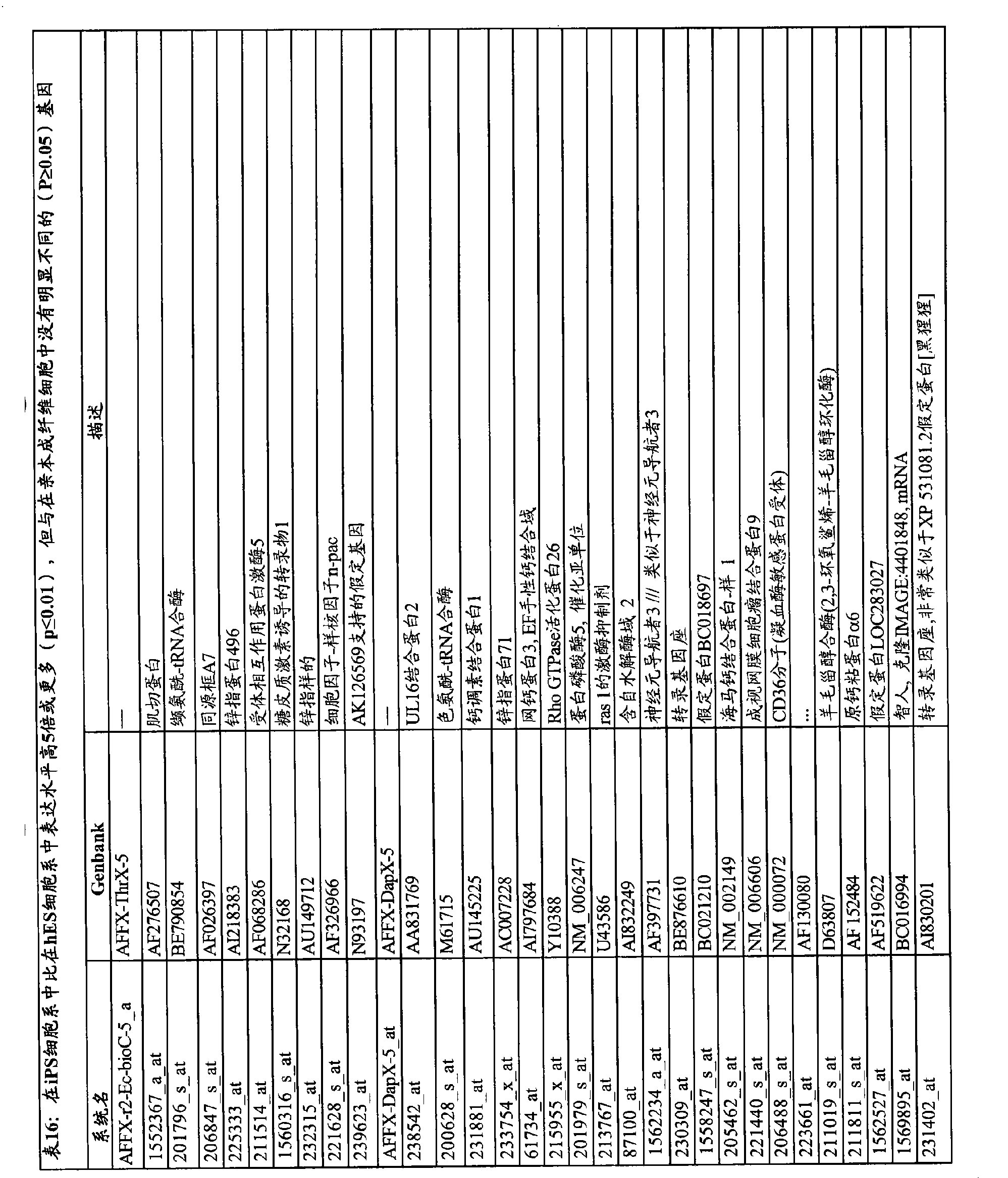 CN102317448A - Multipotent/pluripotent cells and methods