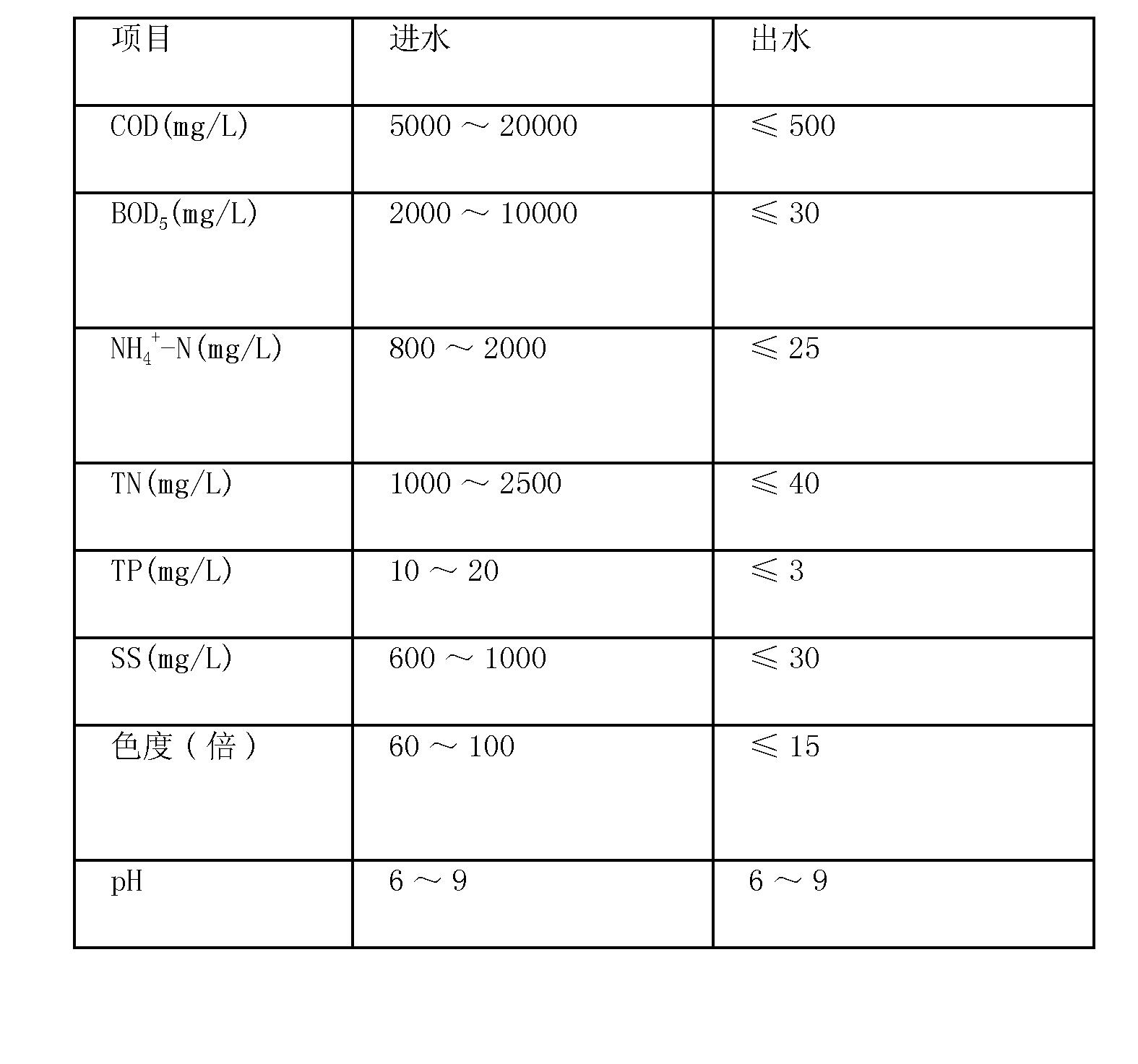 Figure CN101863592BD00061
