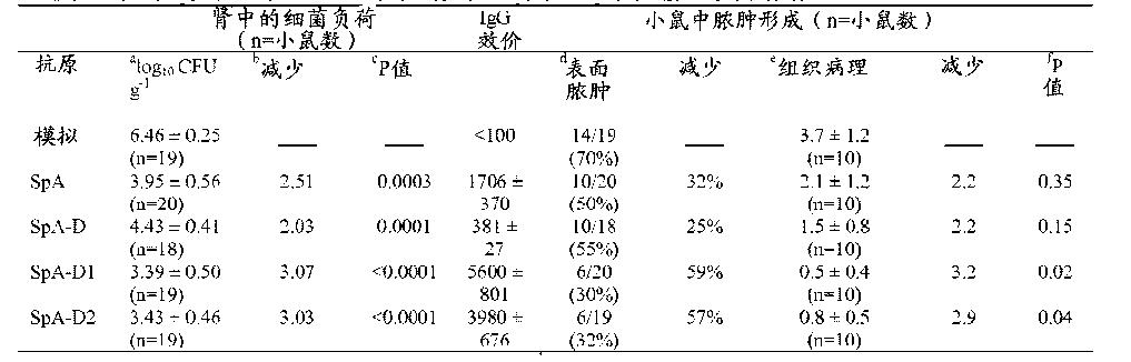 Figure CN103037885BD00601