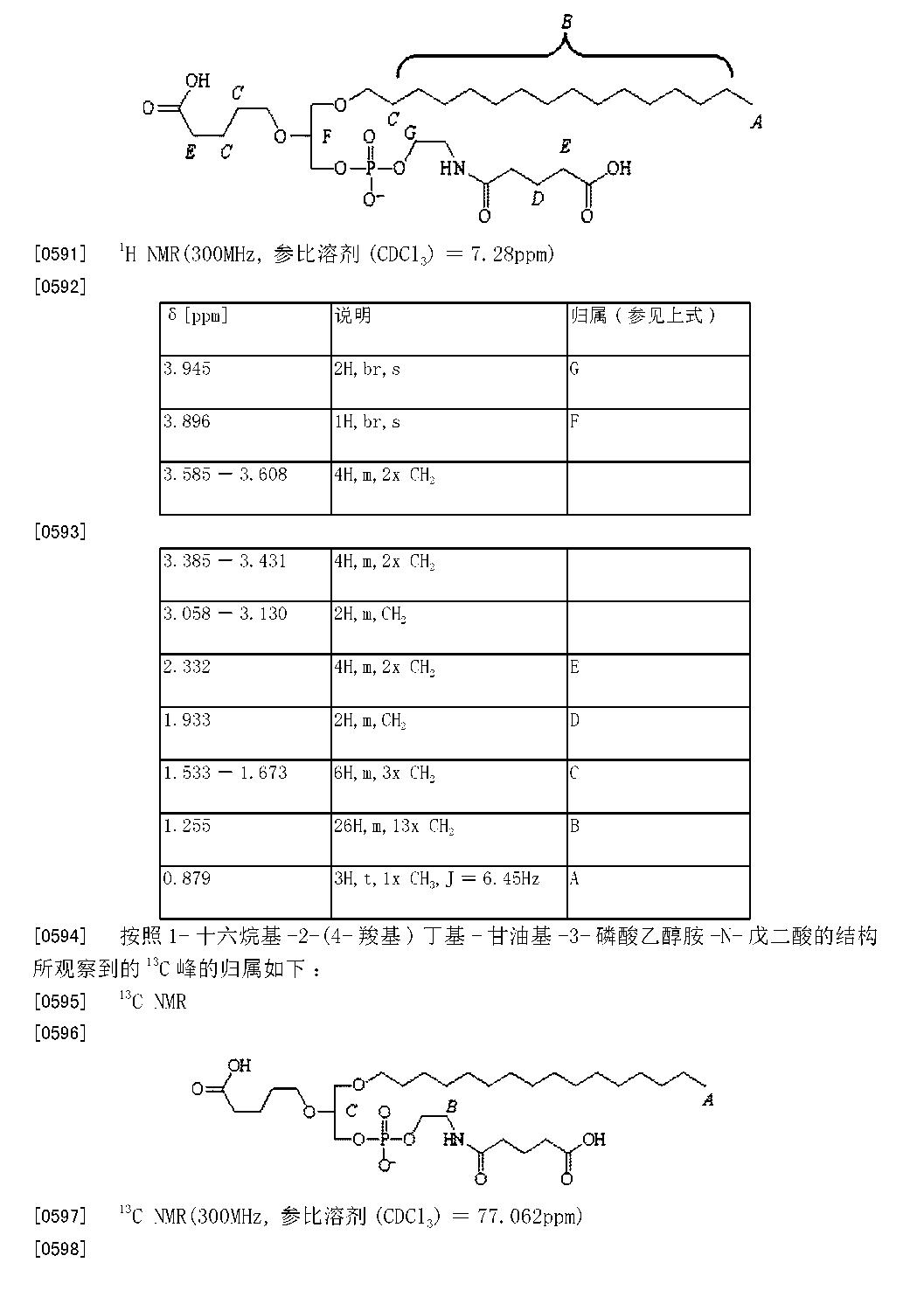 Figure CN104788492AD00561