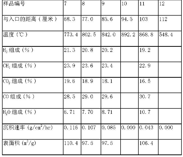 Figure CN104284861AD00212