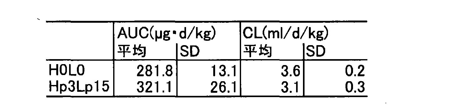 Figure CN101952318BD00491