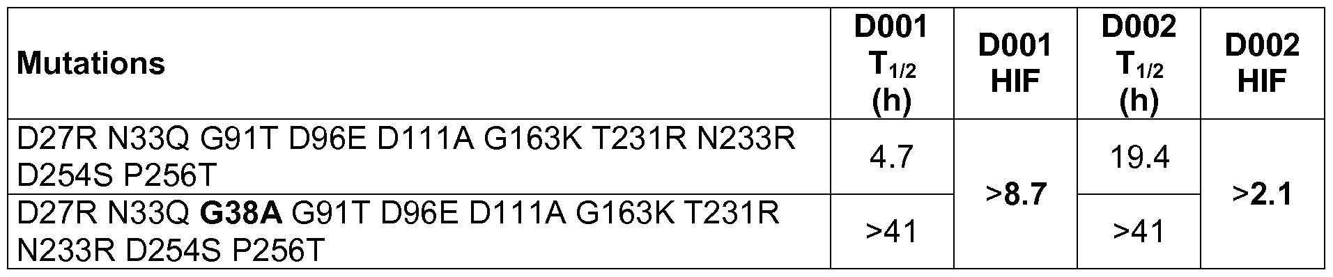 Figure imgf000091_0004