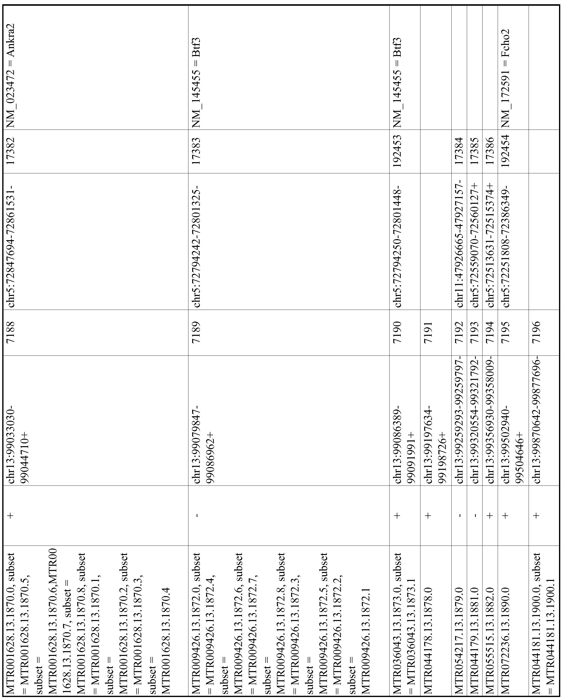 Figure imgf001260_0001