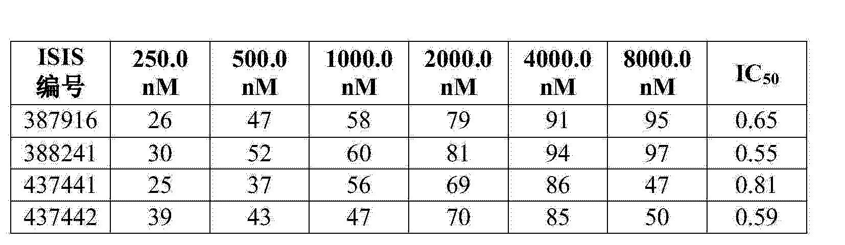 Figure CN104894129AD00441