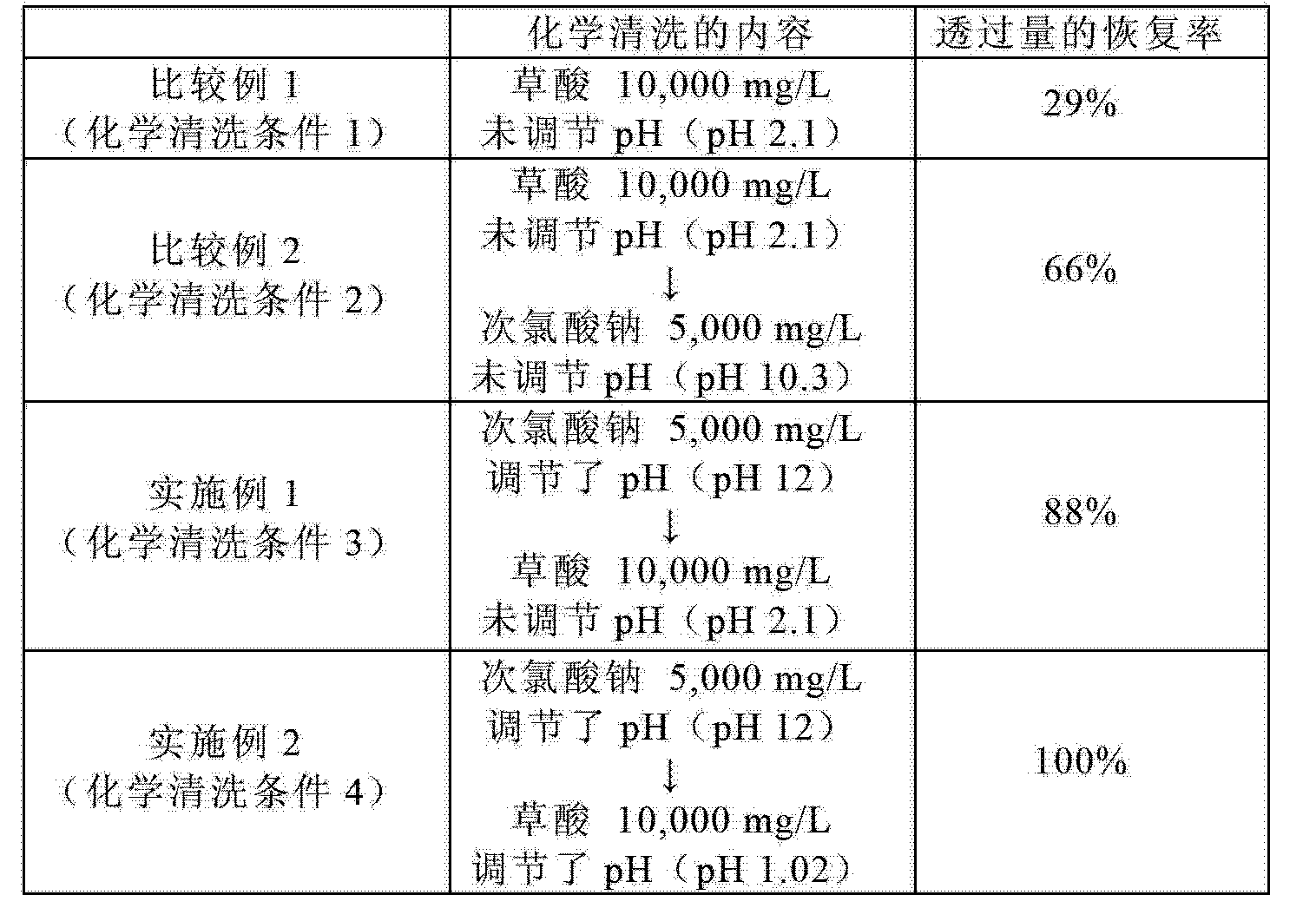 Figure CN103249472BD00101