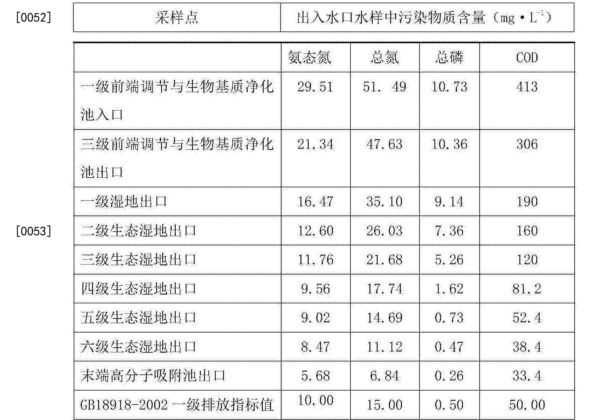 Figure CN107529524AD00091