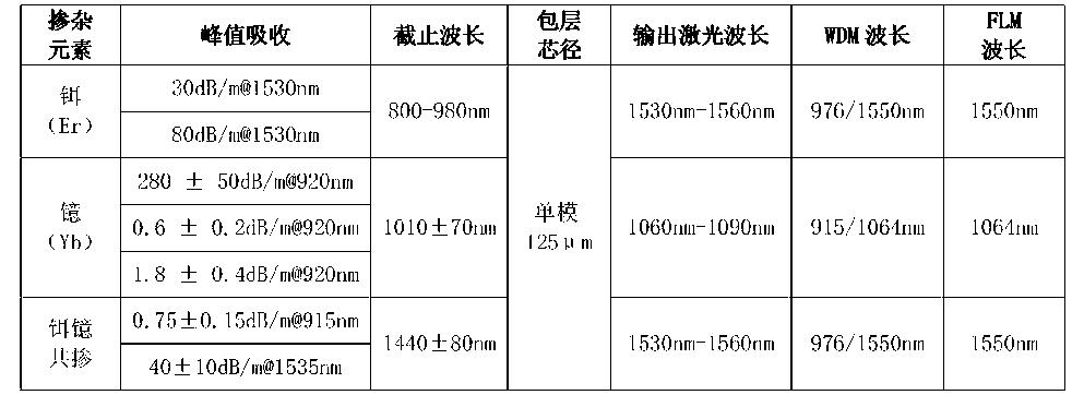 Figure CN103487402BD00071