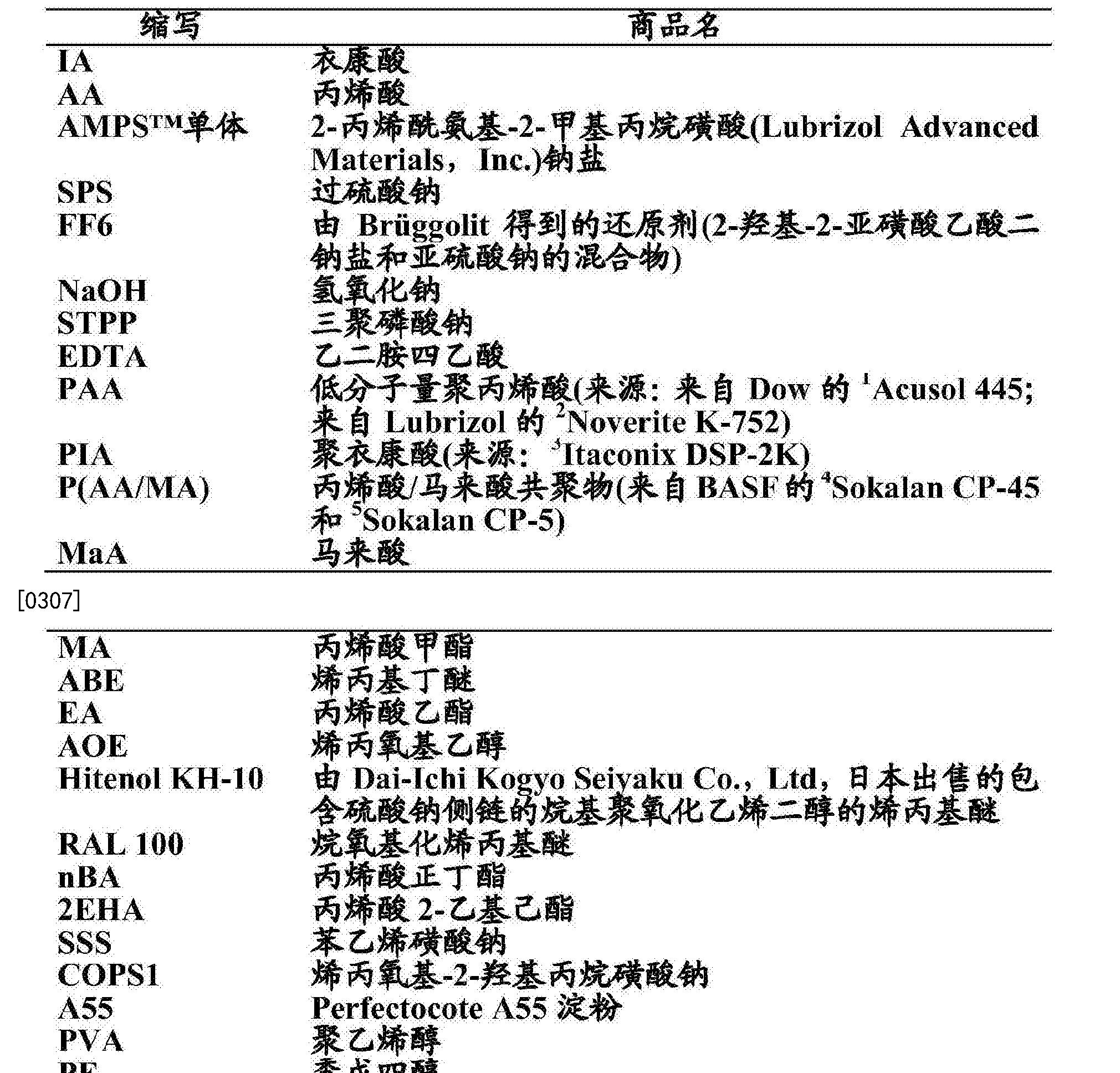 Figure CN106574018AD00352