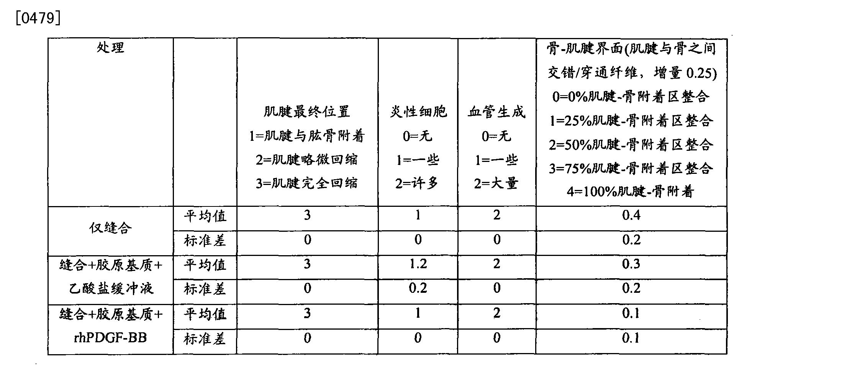 Figure CN102231992BD00542