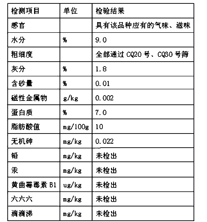 Figure CN104886504AD00111