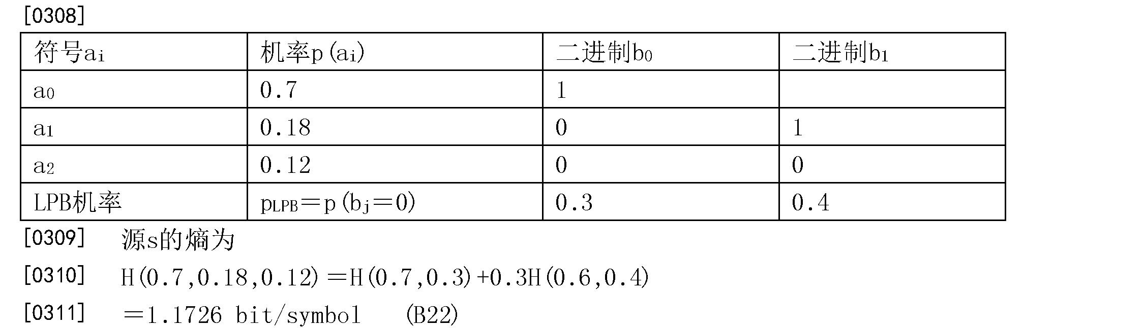 Figure CN107317585AD00498