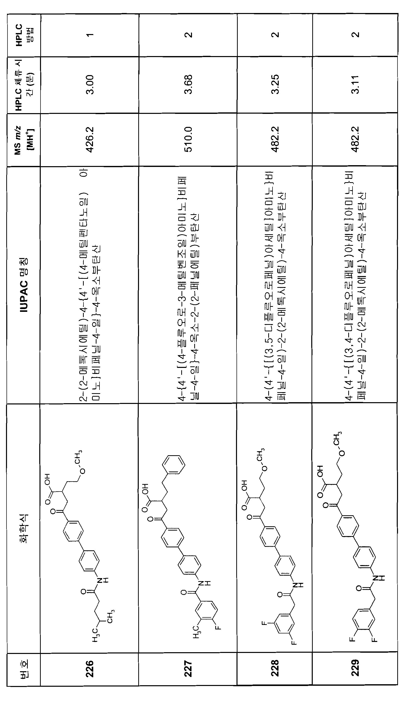 Figure 112007082249387-PCT00215
