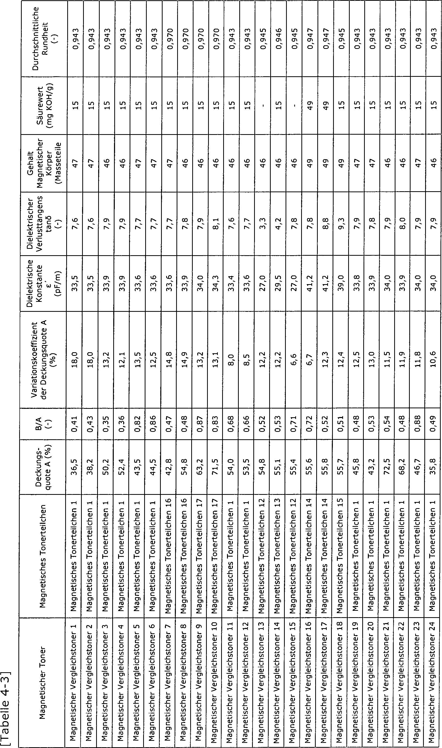 Figure DE112012005504T5_0012