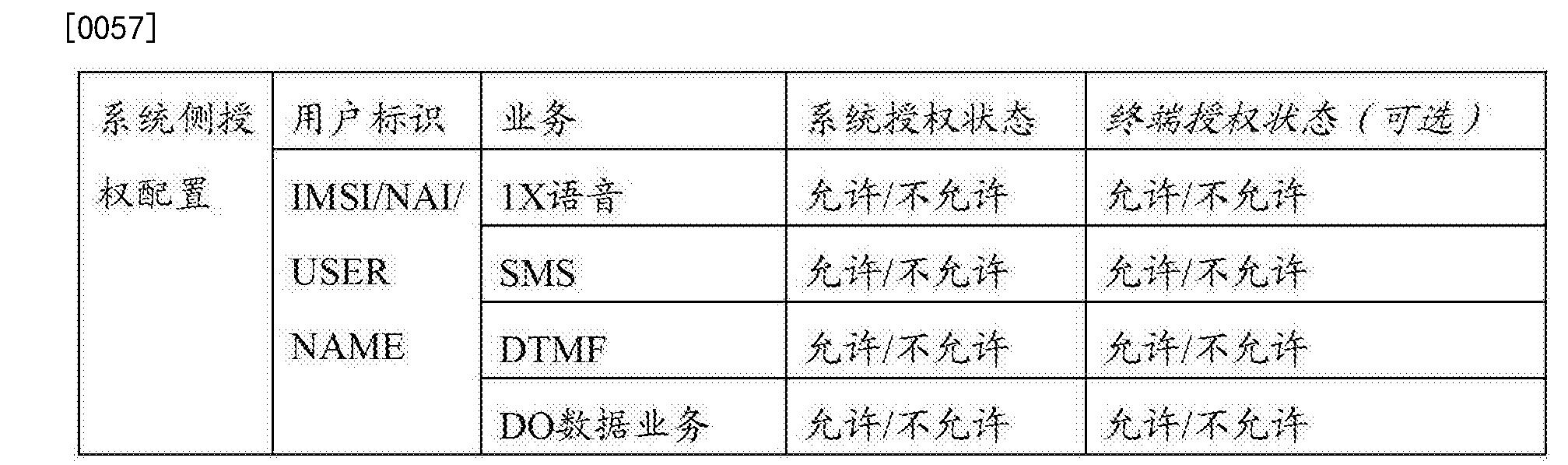 Figure CN102870375BD00091