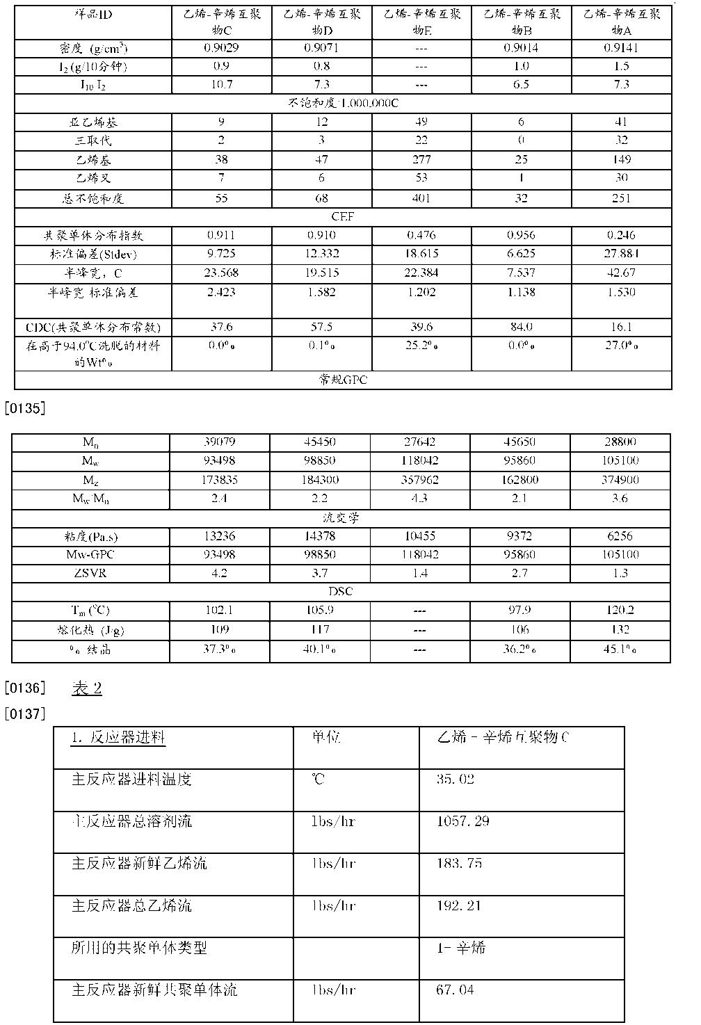 Figure CN102712794BD00211