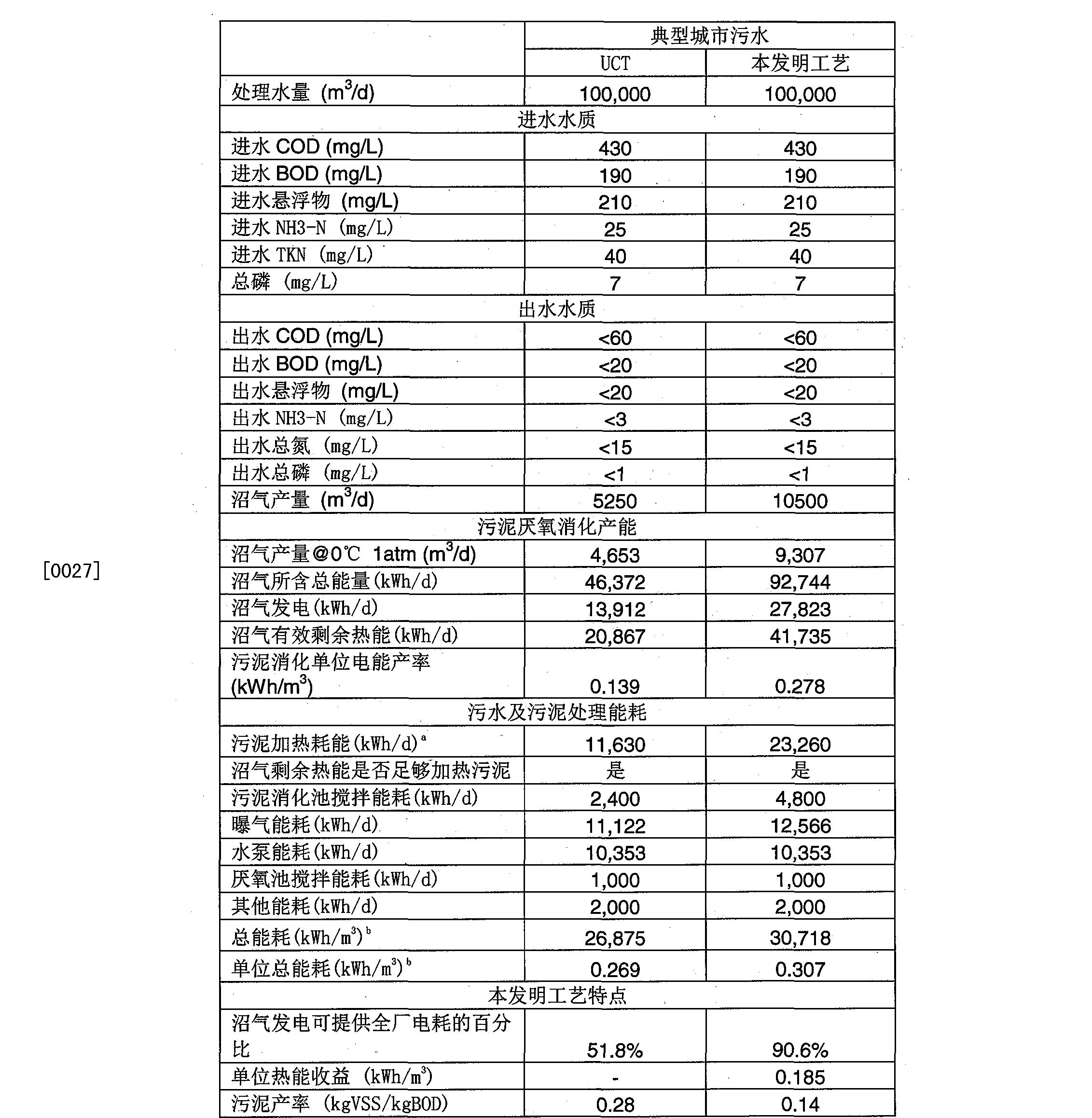 Figure CN102001784BD00061