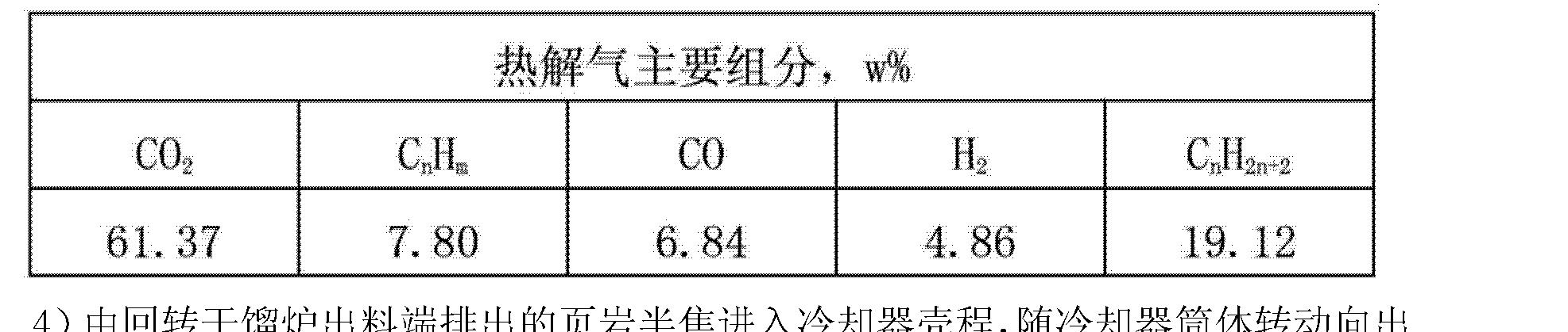 Figure CN103160301BD00122