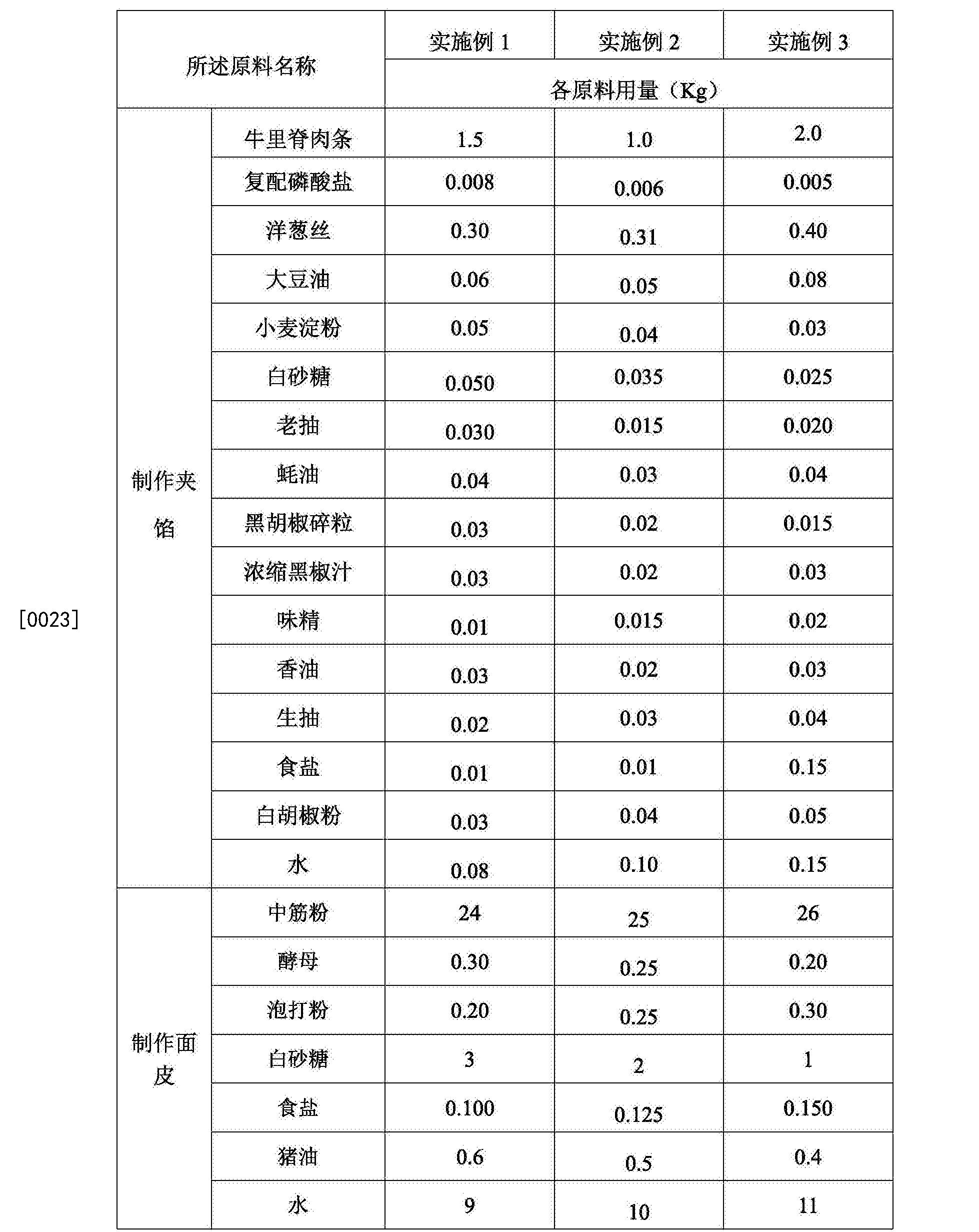 Figure CN107616419AD00051