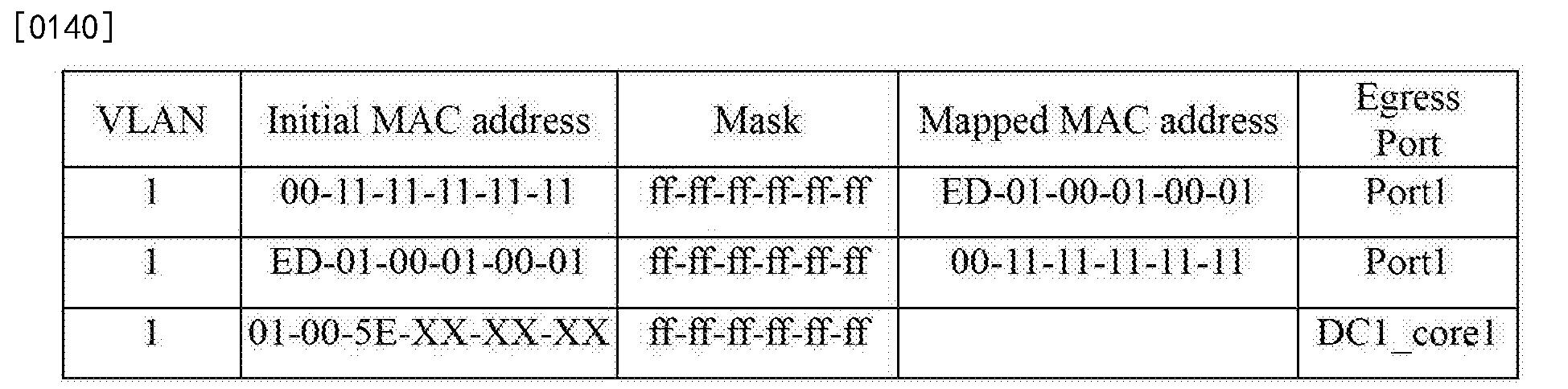 Figure CN103259727BD00241