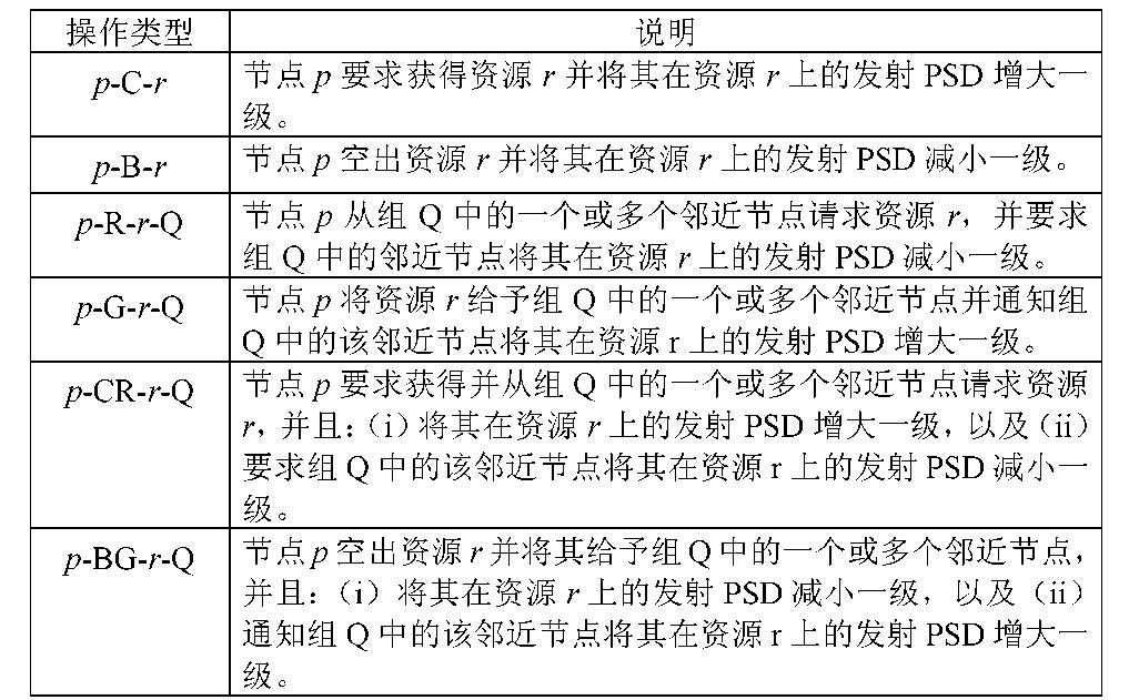 Figure CN102356652BD00141