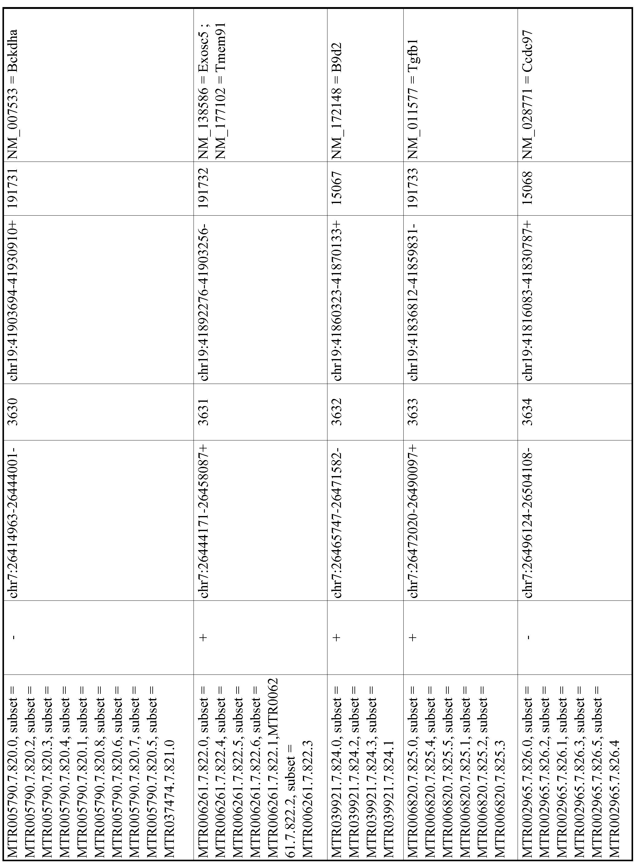 Figure imgf000703_0001