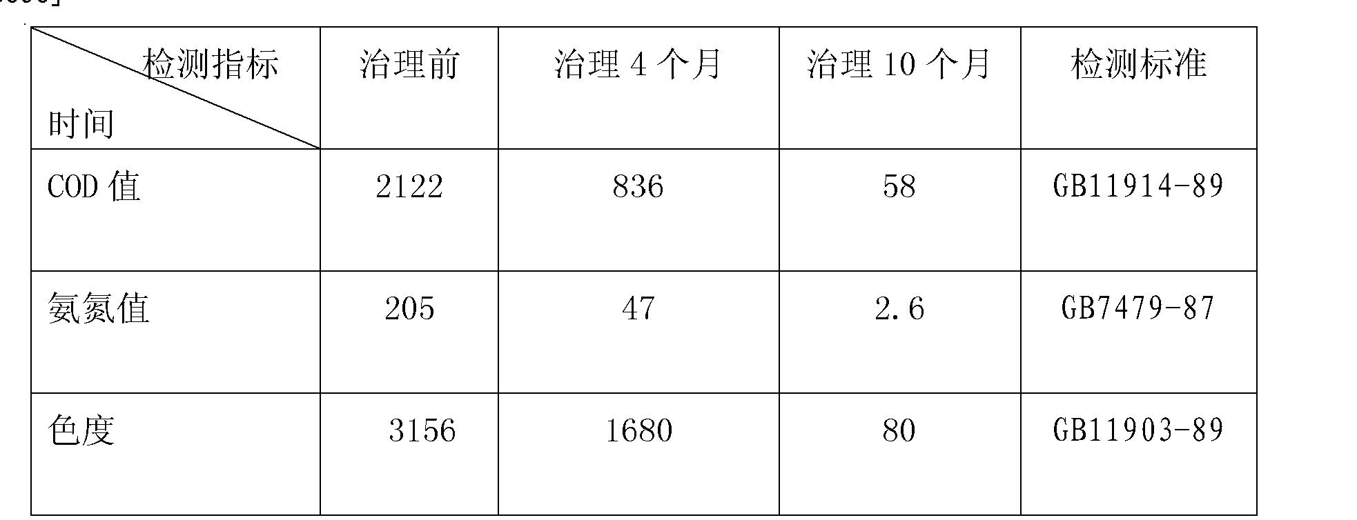 Figure CN102050523BD00121