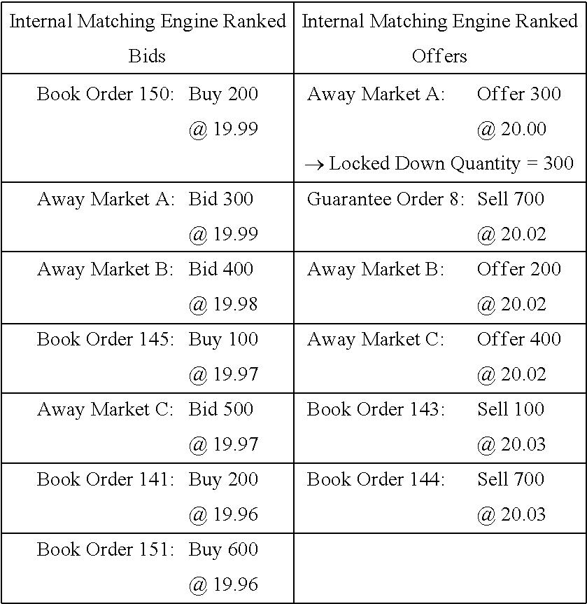 Figure US09898783-20180220-C00005