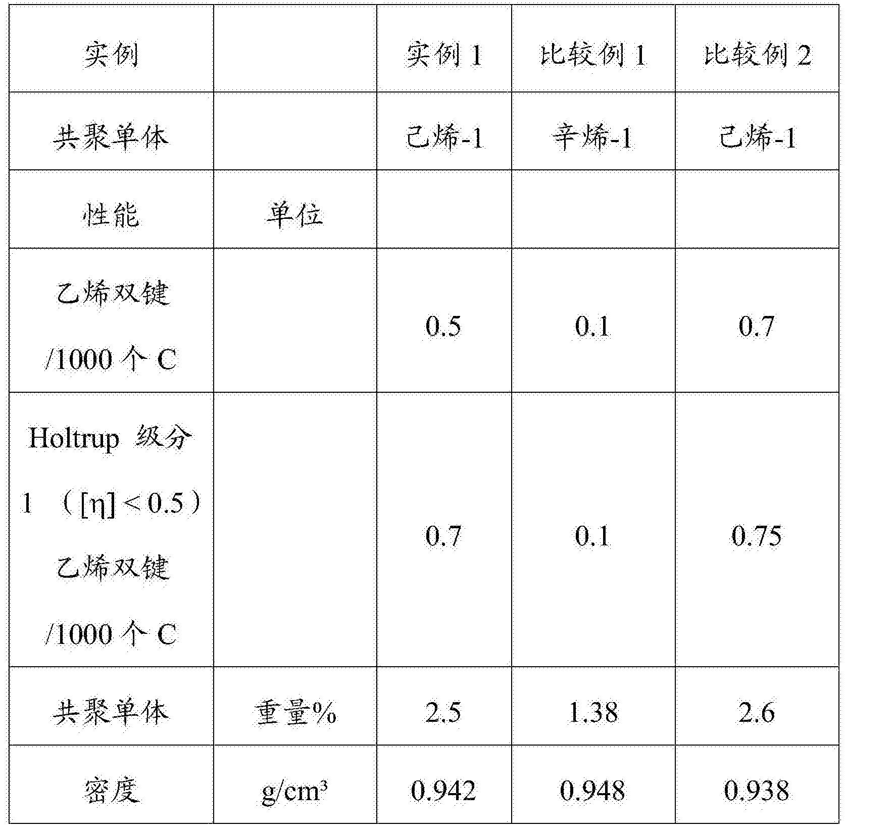 Figure CN105593249BD00091