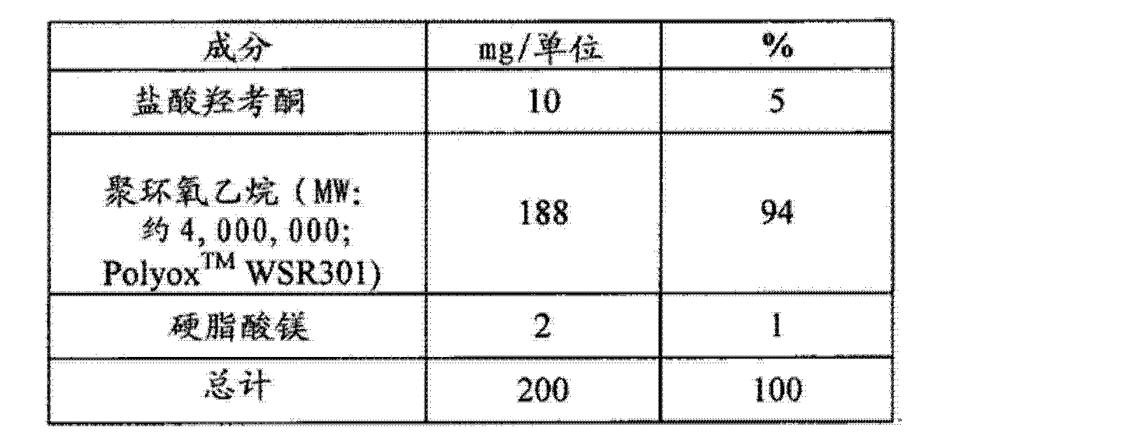 Figure CN102688241AD00512