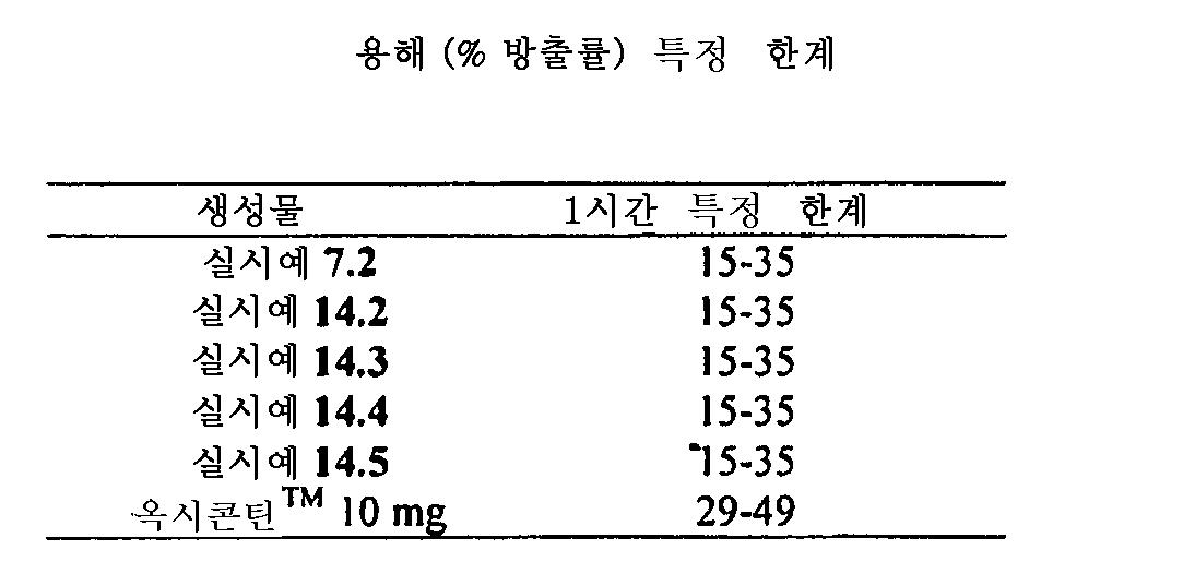 Figure pat00135