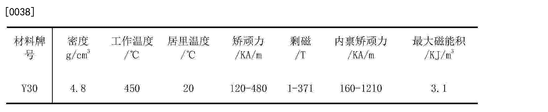 Figure CN104959601AD00061