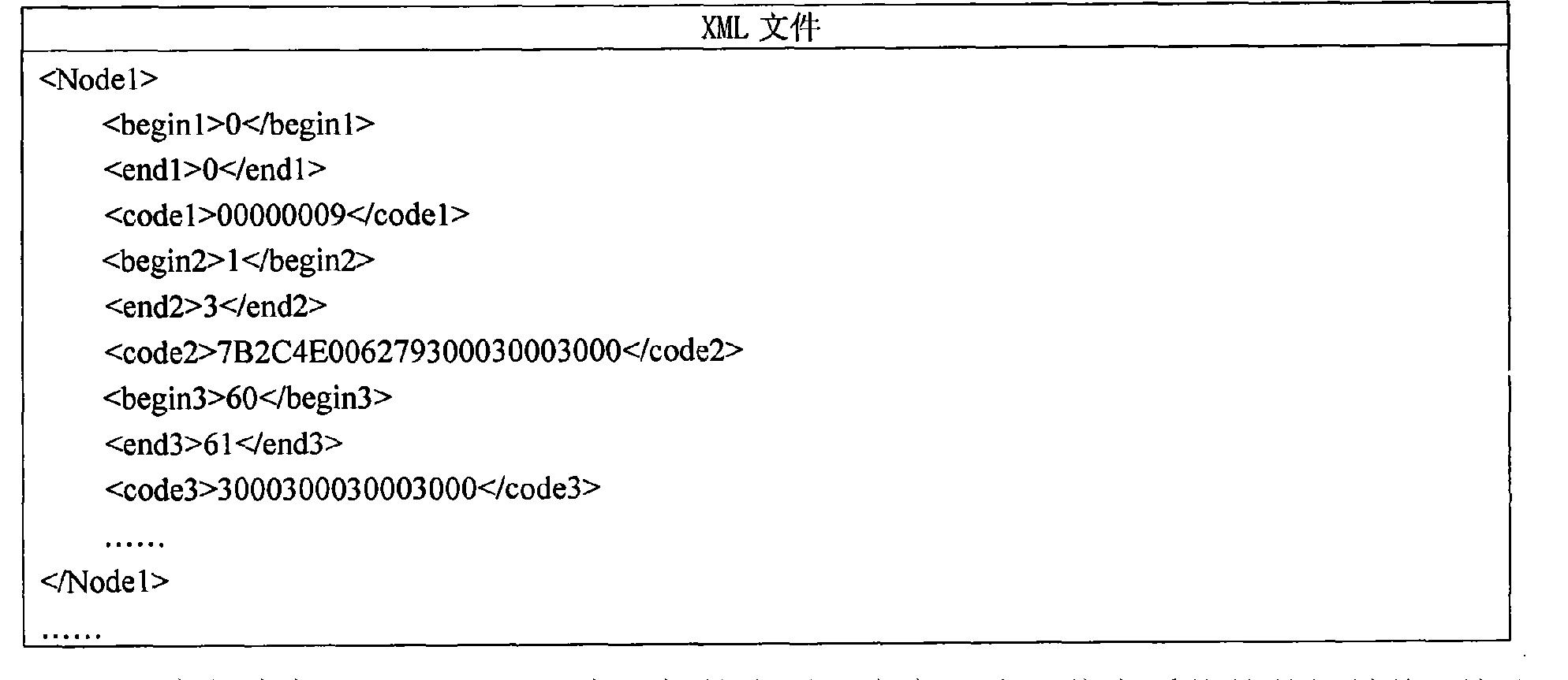 Figure CN102446181AD00043