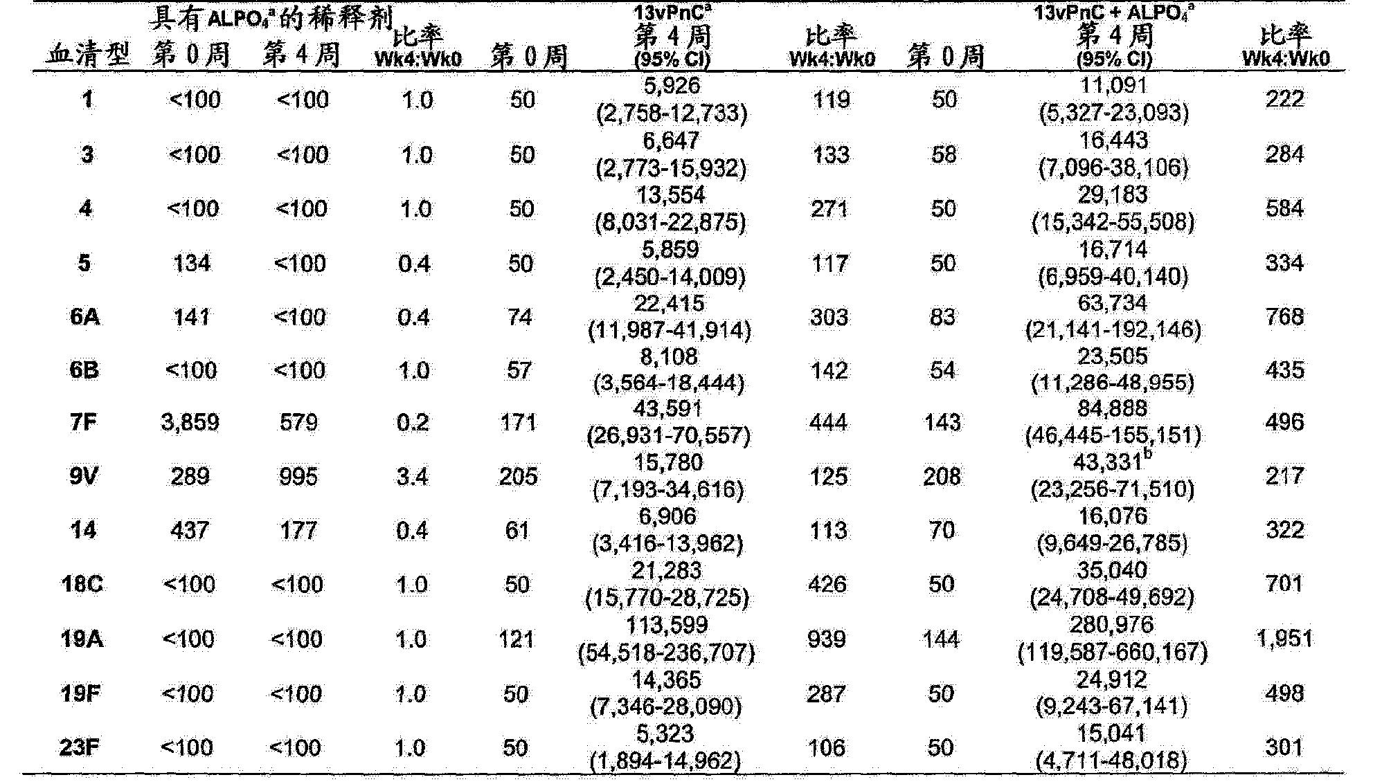 Figure CN104815327AD00261