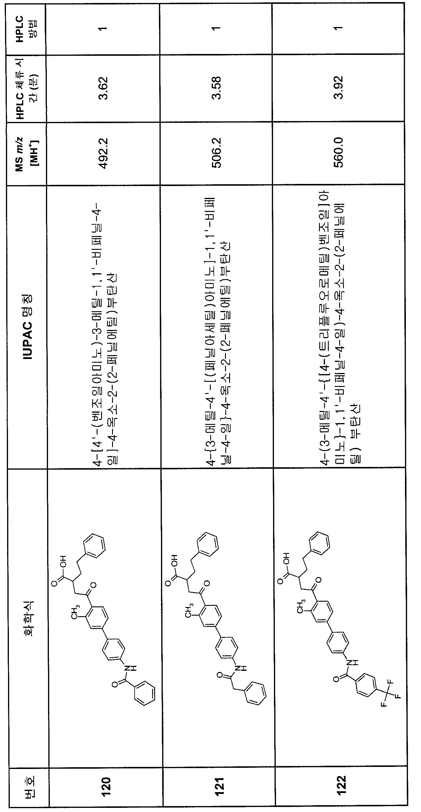 Figure 112007082249387-PCT00186
