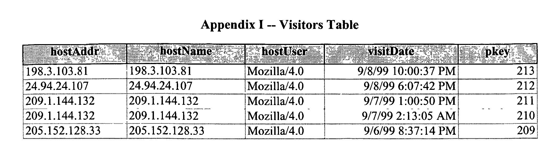 Figure US20020198745A1-20021226-P00010