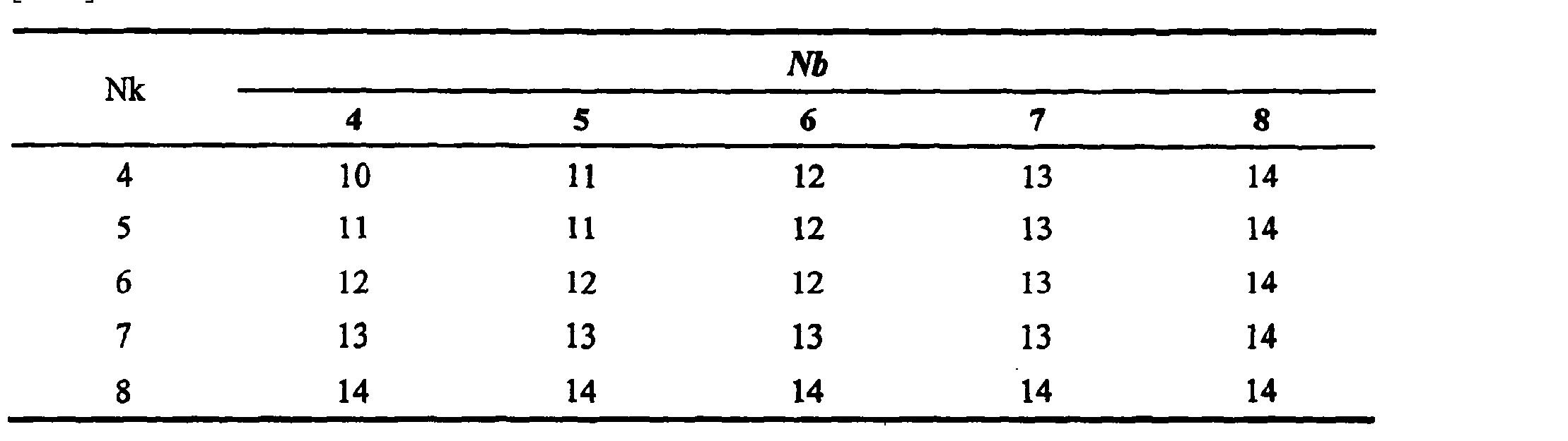 Figure CN1761185BD00121