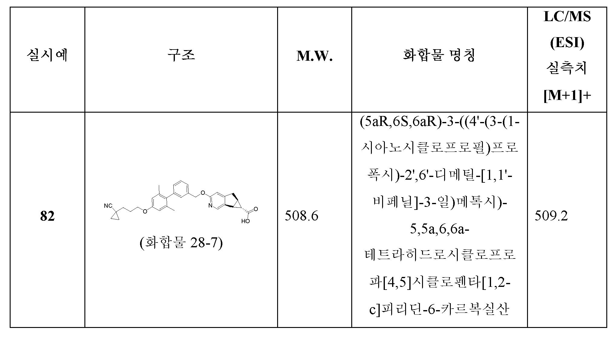 Figure pct00363