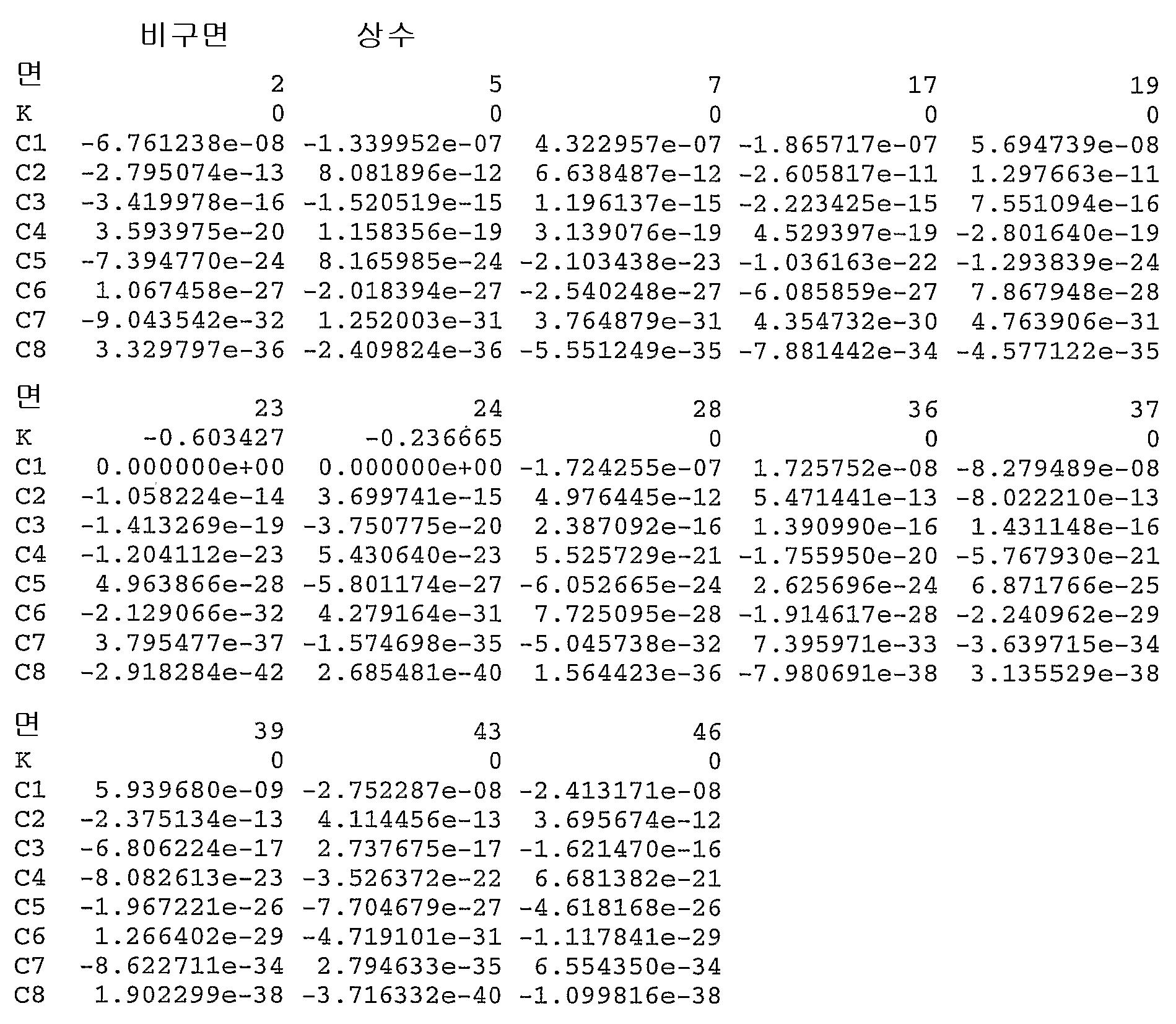 Figure 112006038464342-pct00006