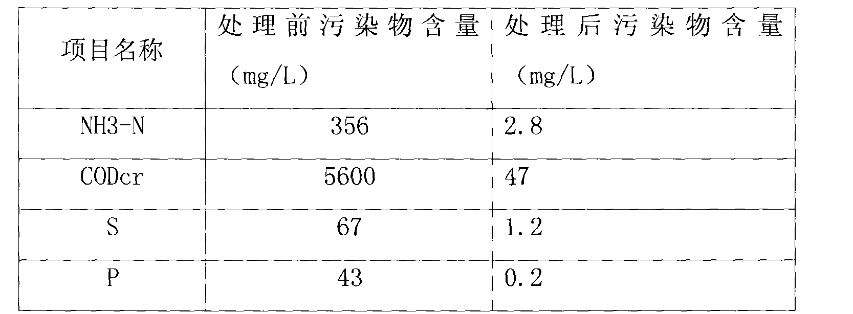 Figure CN103449680BD00051