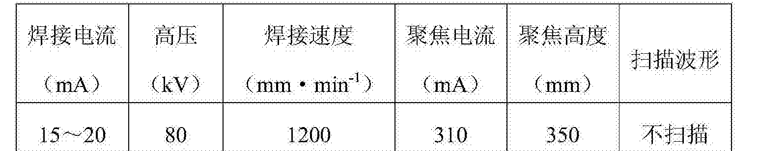 Figure CN106735829AD00051
