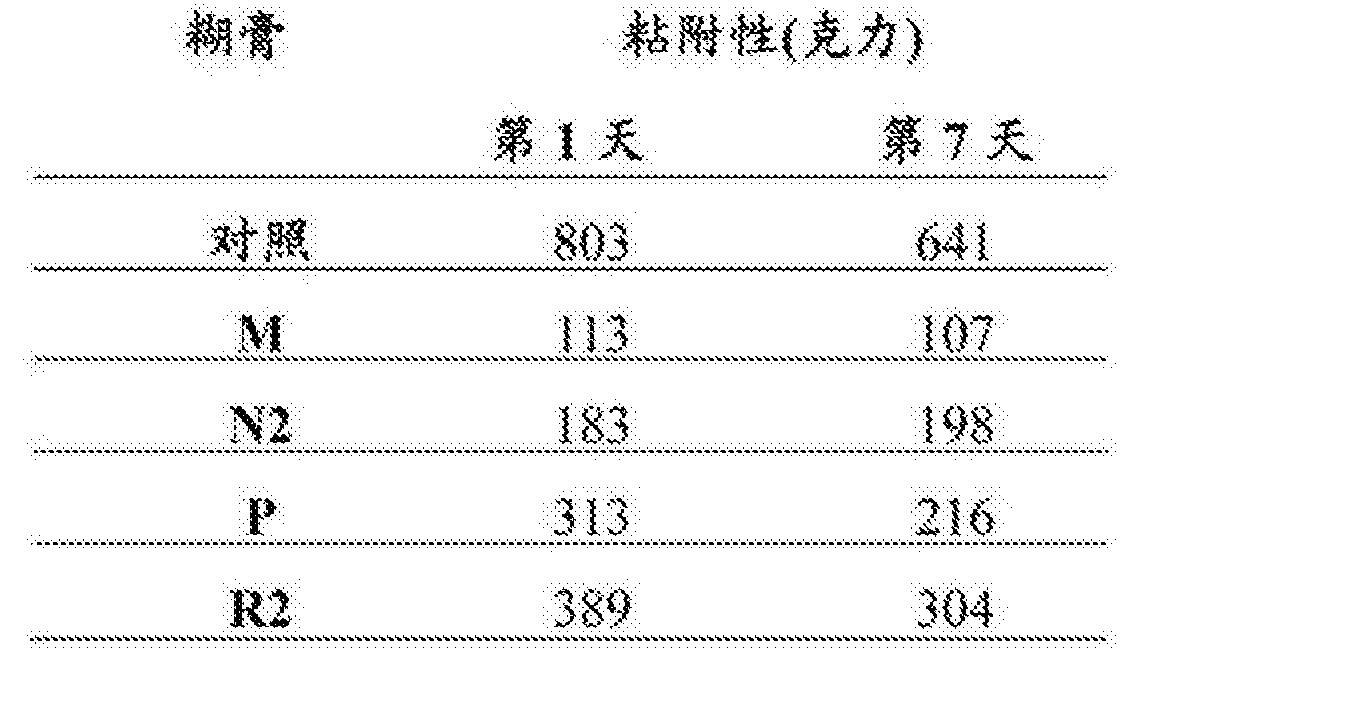 Figure CN103443867BD00091